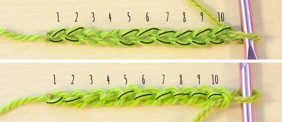 Nea Creates. Crochet basics 4. How to count crochet chains.